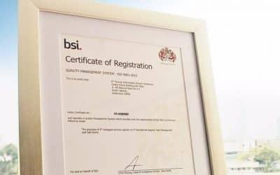 Sertifikasi ISO 9001:2015 – Sistem Manajemen Mutu,  Tingkatkan Customer Trust
